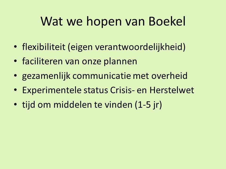 Wat we hopen van Boekel flexibiliteit (eigen verantwoordelijkheid) faciliteren van onze plannen gezamenlijk communicatie met overheid Experimentele status Crisis- en Herstelwet tijd om middelen te vinden (1-5 jr)