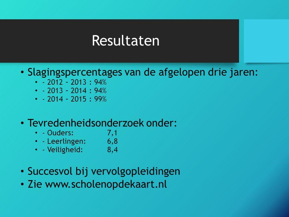 Resultaten Slagingspercentages van de afgelopen drie jaren: - 2012 – 2013 : 94% - 2013 – 2014 : 94% - 2014 – 2015 : 99% Tevredenheidsonderzoek onder: - Ouders: 7,1 - Leerlingen: 6,8 - Veiligheid: 8,4 Succesvol bij vervolgopleidingen Zie www.scholenopdekaart.nl