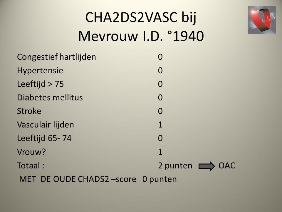 CHA2DS2VASC bij Mevrouw I.D. °1940 Congestief hartlijden0 Hypertensie0 Leeftijd > 750 Diabetes mellitus 0 Stroke 0 Vasculair lijden1 Leeftijd 65- 740