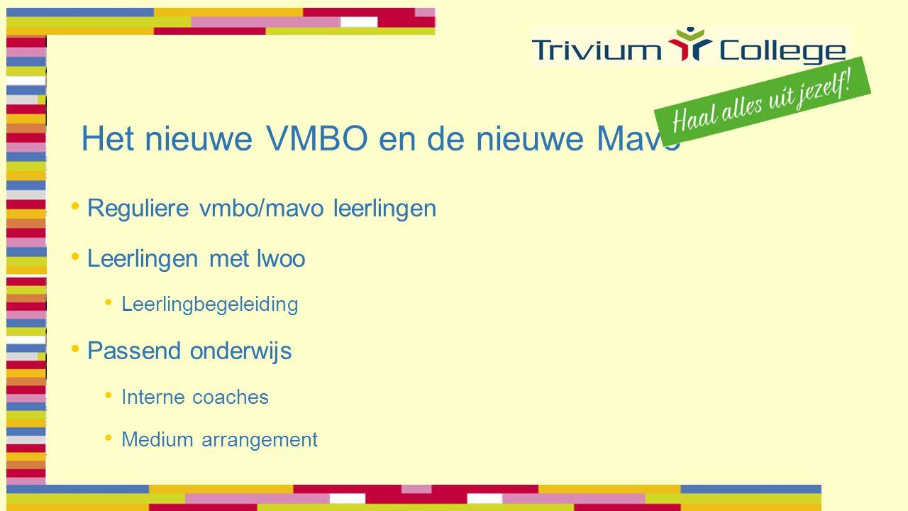Het nieuwe VMBO en de nieuwe Mavo Reguliere vmbo/mavo leerlingen Leerlingen met lwoo Leerlingbegeleiding Passend onderwijs Interne coaches Medium arrangement