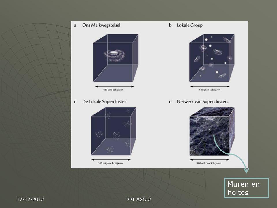 17-12-2013 PPT ASO 3  Blote oog  Telescopen op aarde p.48  Ruimtetelescoop Hoe waarnemen?