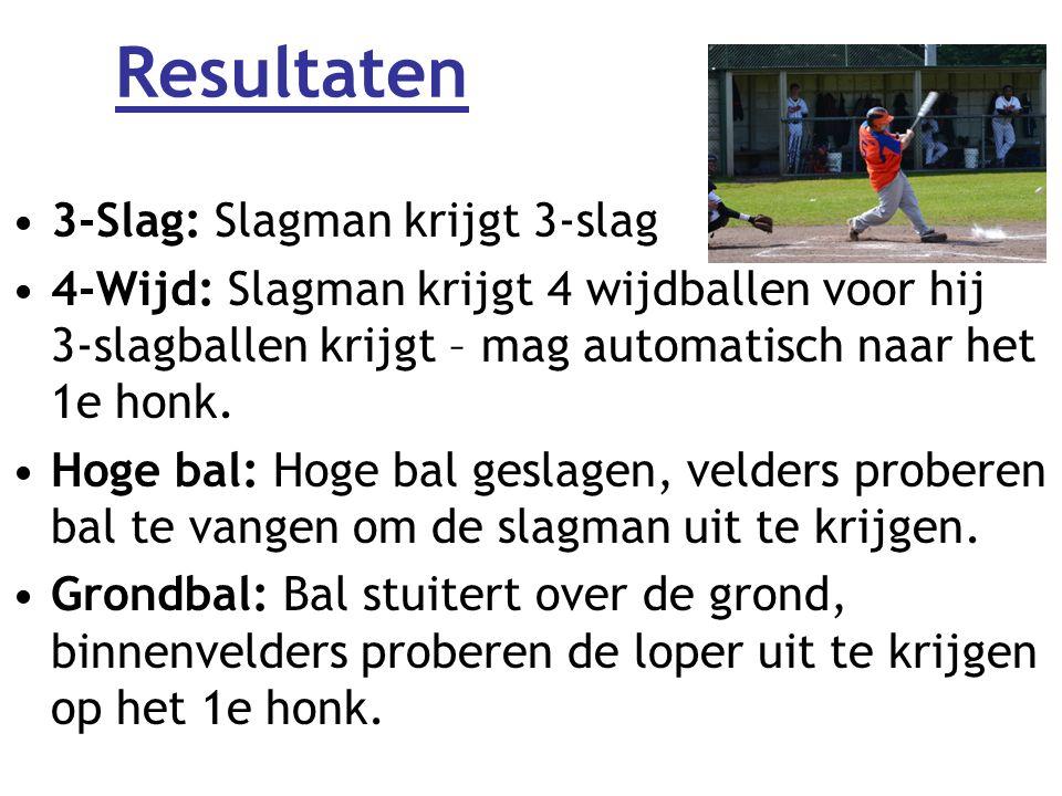 Resultaten 3-Slag: Slagman krijgt 3-slag 4-Wijd: Slagman krijgt 4 wijdballen voor hij 3-slagballen krijgt – mag automatisch naar het 1e honk.