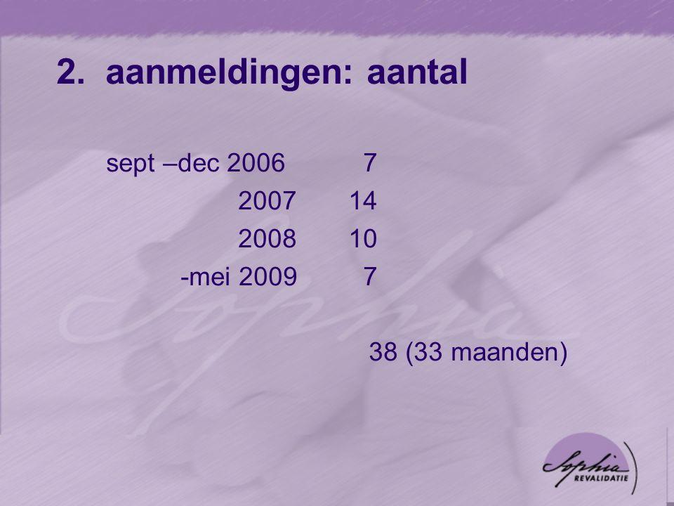 2. aanmeldingen: aantal sept –dec 2006 7 200714 200810 -mei 2009 7 38 (33 maanden)