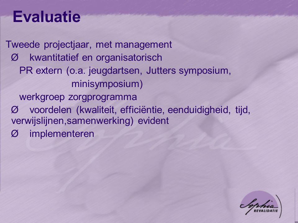 Evaluatie Tweede projectjaar, met management Ø kwantitatief en organisatorisch PR extern (o.a.
