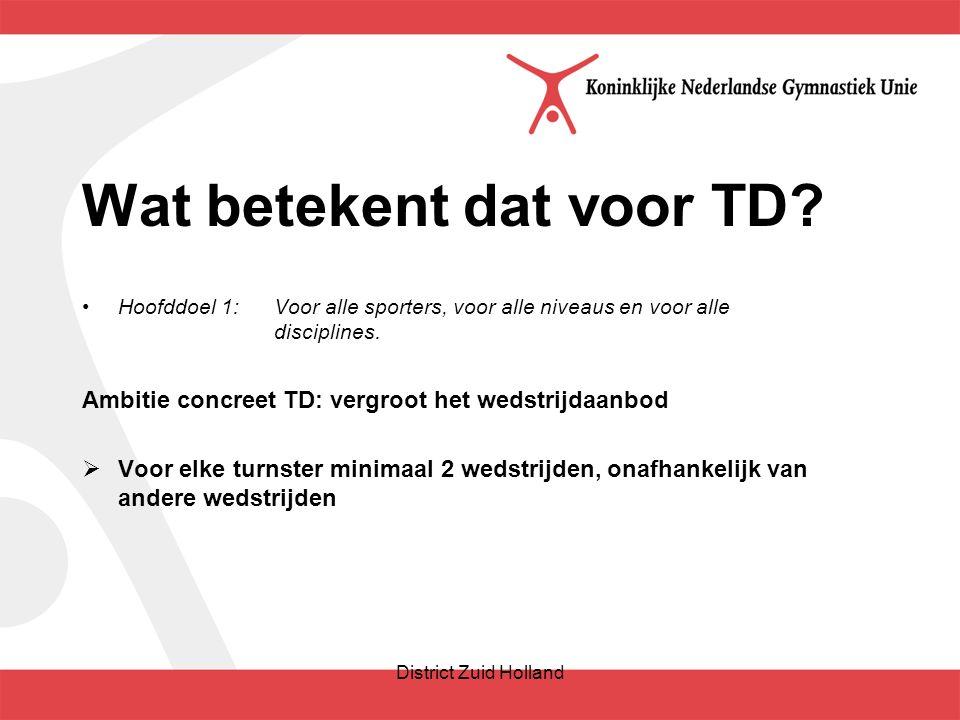 Wat betekent dat voor TD.