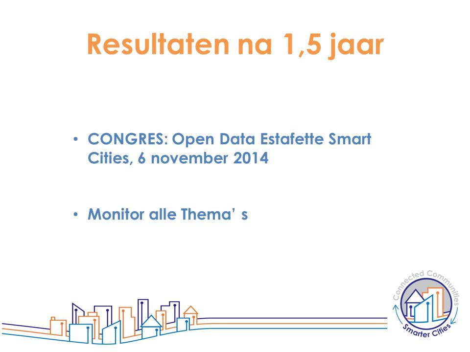 Resultaten na 1,5 jaar CONGRES: Open Data Estafette Smart Cities, 6 november 2014 Monitor alle Thema' s