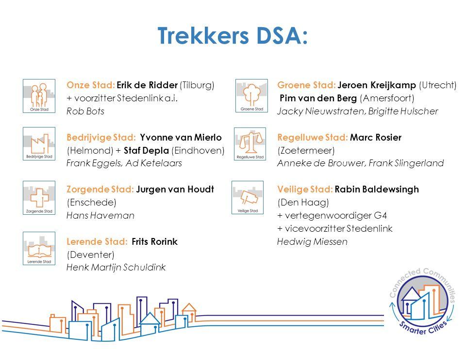8 Trekkers DSA: Onze Stad: Erik de Ridder (Tilburg) + voorzitter Stedenlink a.i. Rob Bots Bedrijvige Stad: Yvonne van Mierlo (Helmond) + Staf Depla (E
