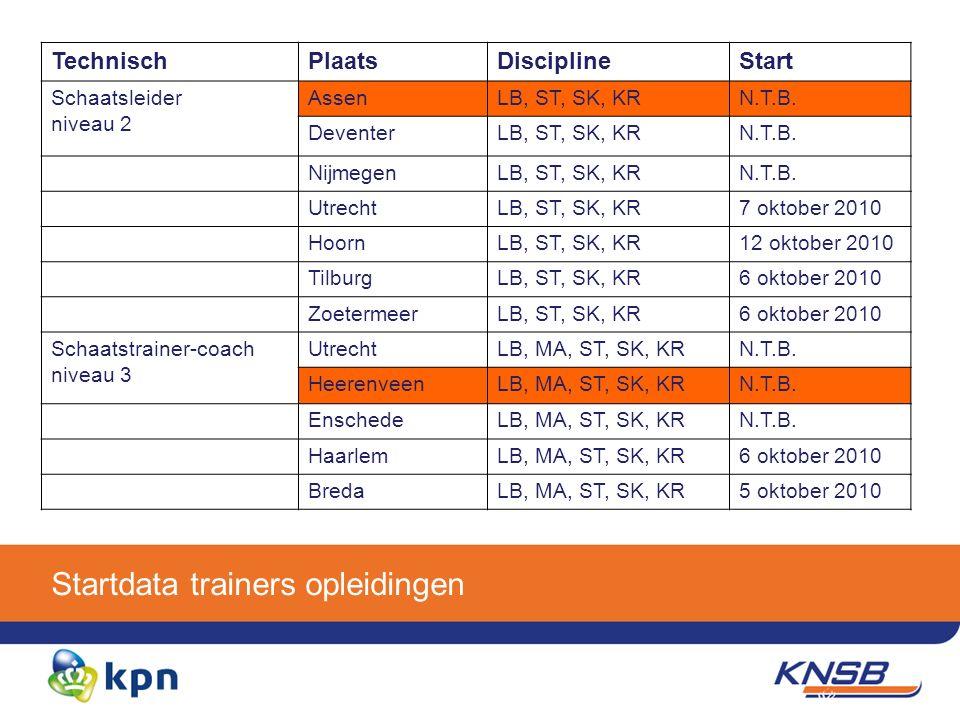 Startdata trainers opleidingen TechnischPlaatsDisciplineStart Schaatsleider niveau 2 AssenLB, ST, SK, KRN.T.B.