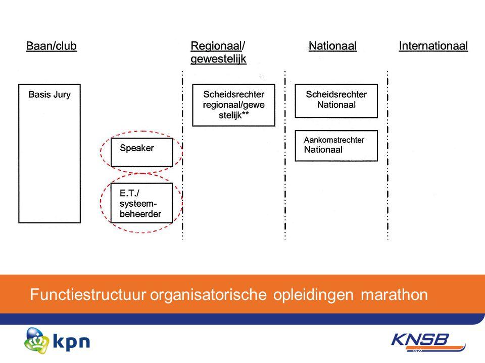 Functiestructuur organisatorische opleidingen marathon
