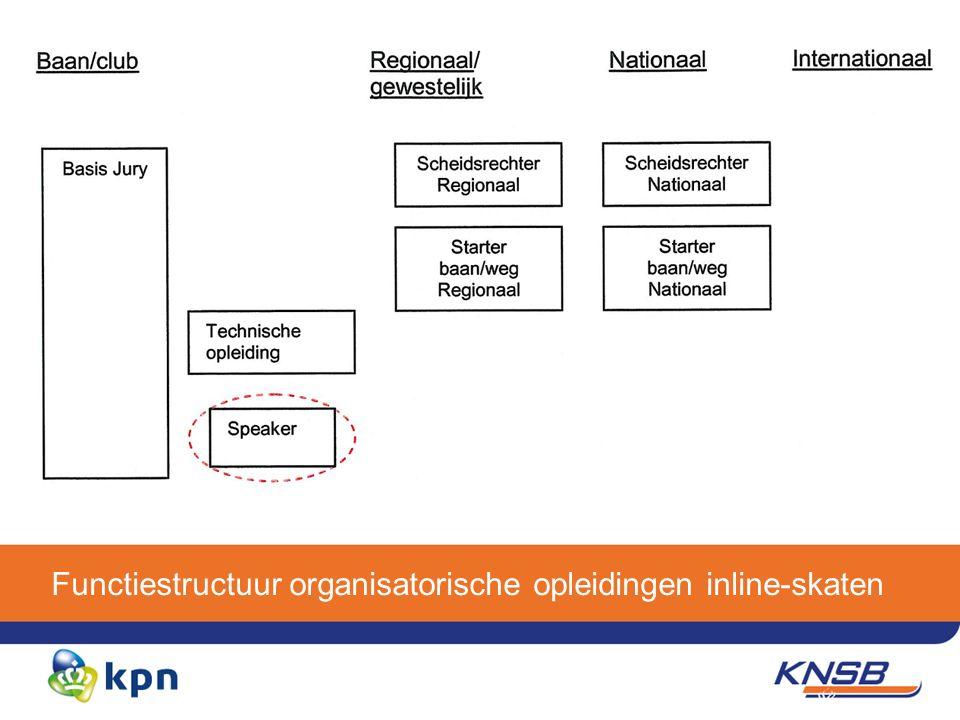 Functiestructuur organisatorische opleidingen inline-skaten