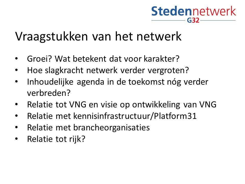 Vraagstukken van het netwerk Groei? Wat betekent dat voor karakter? Hoe slagkracht netwerk verder vergroten? Inhoudelijke agenda in de toekomst nóg ve