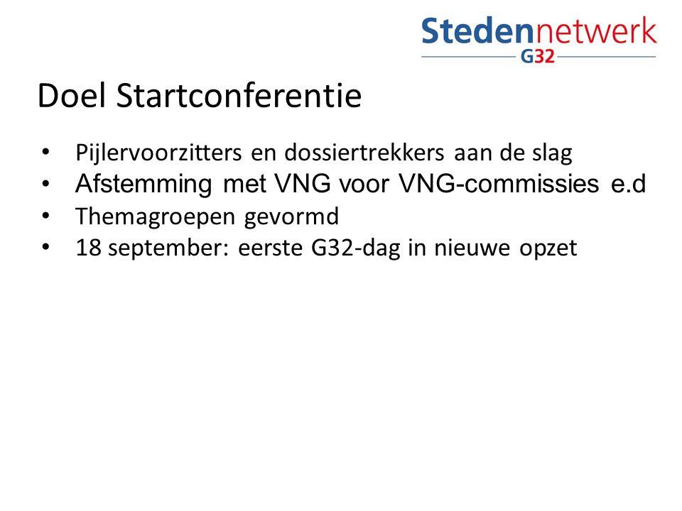 Doel Startconferentie Pijlervoorzitters en dossiertrekkers aan de slag Afstemming met VNG voor VNG-commissies e.d Themagroepen gevormd 18 september: eerste G32-dag in nieuwe opzet