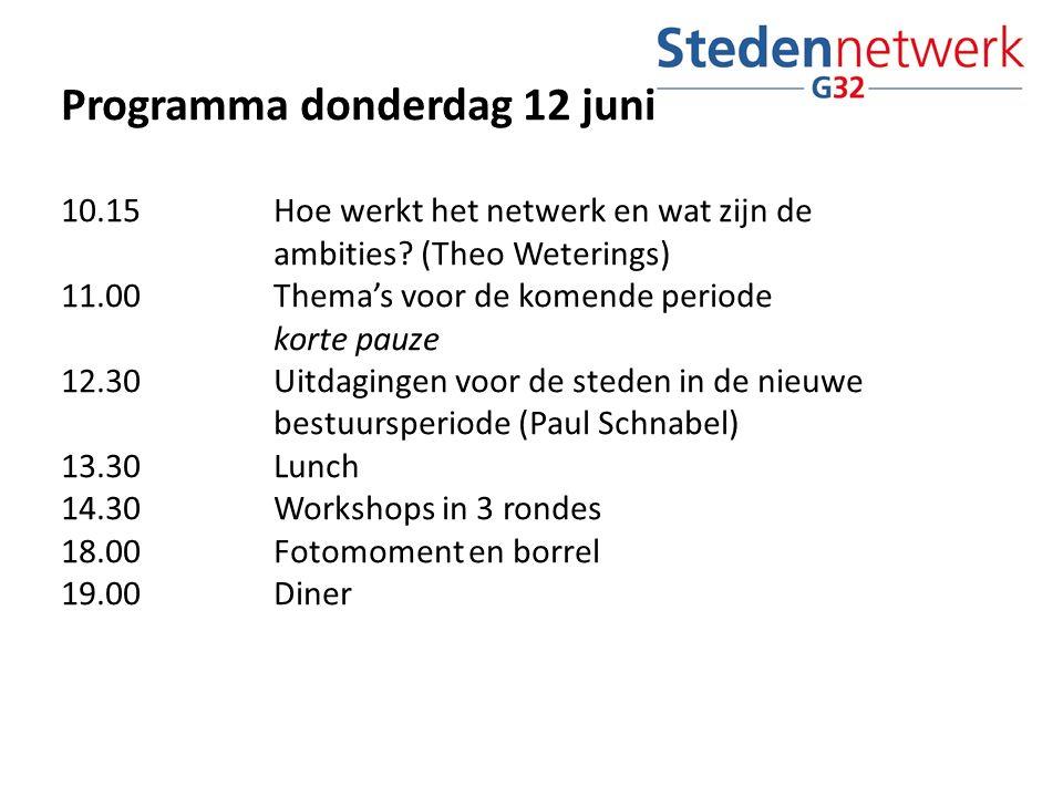Programma donderdag 12 juni 10.15Hoe werkt het netwerk en wat zijn de ambities? (Theo Weterings) 11.00 Thema's voor de komende periode korte pauze 12.
