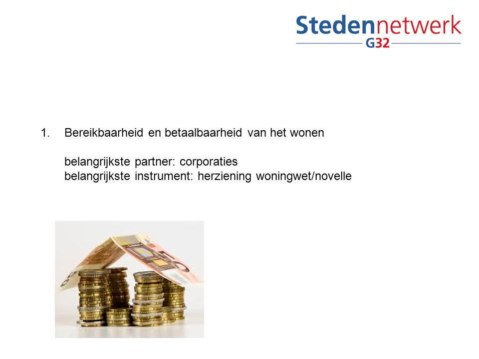 1.Bereikbaarheid en betaalbaarheid van het wonen belangrijkste partner: corporaties belangrijkste instrument: herziening woningwet/novelle