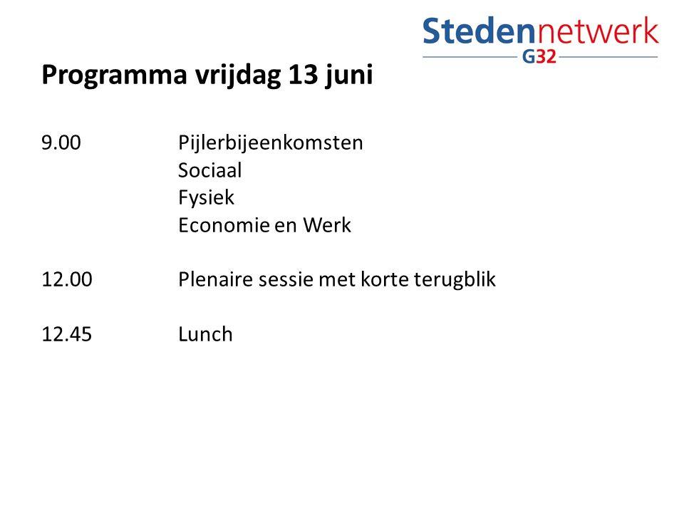Programma vrijdag 13 juni 9.00 Pijlerbijeenkomsten Sociaal Fysiek Economie en Werk 12.00 Plenaire sessie met korte terugblik 12.45 Lunch
