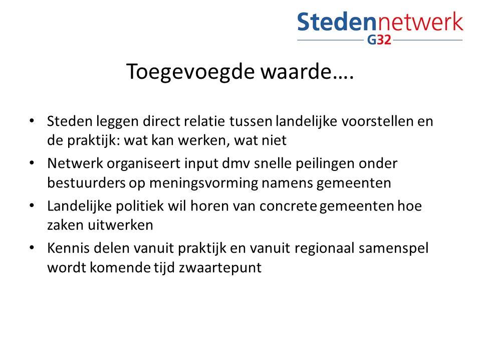 Toegevoegde waarde…. Steden leggen direct relatie tussen landelijke voorstellen en de praktijk: wat kan werken, wat niet Netwerk organiseert input dmv