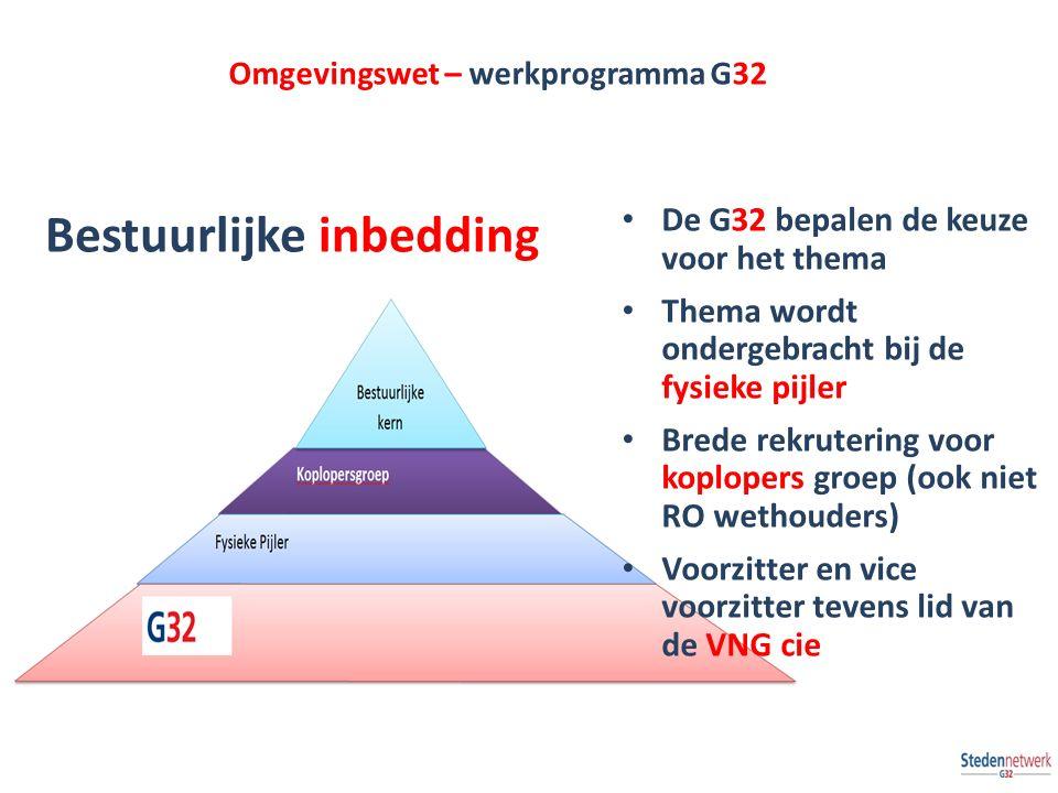 Bestuurlijke inbedding De G32 bepalen de keuze voor het thema Thema wordt ondergebracht bij de fysieke pijler Brede rekrutering voor koplopers groep (