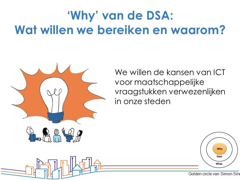 'Why' van de DSA: Wat willen we bereiken en waarom? We willen de kansen van ICT voor maatschappelijke vraagstukken verwezenlijken in onze steden Golde