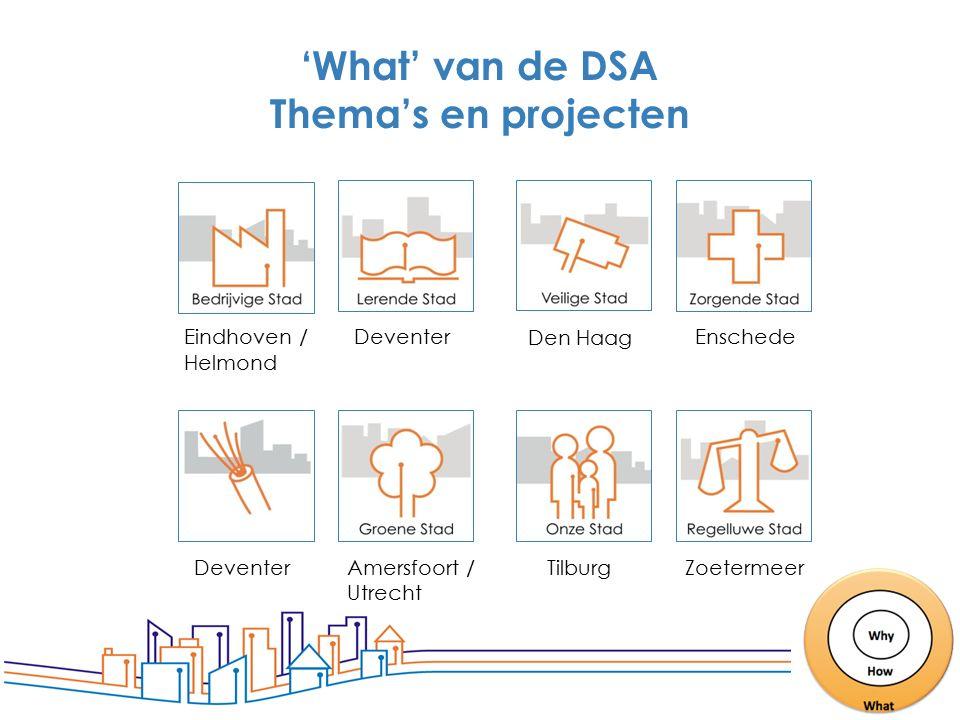 64 'What' van de DSA Thema's en projecten Eindhoven / Helmond Den Haag DeventerEnschede DeventerAmersfoort / Utrecht TilburgZoetermeer