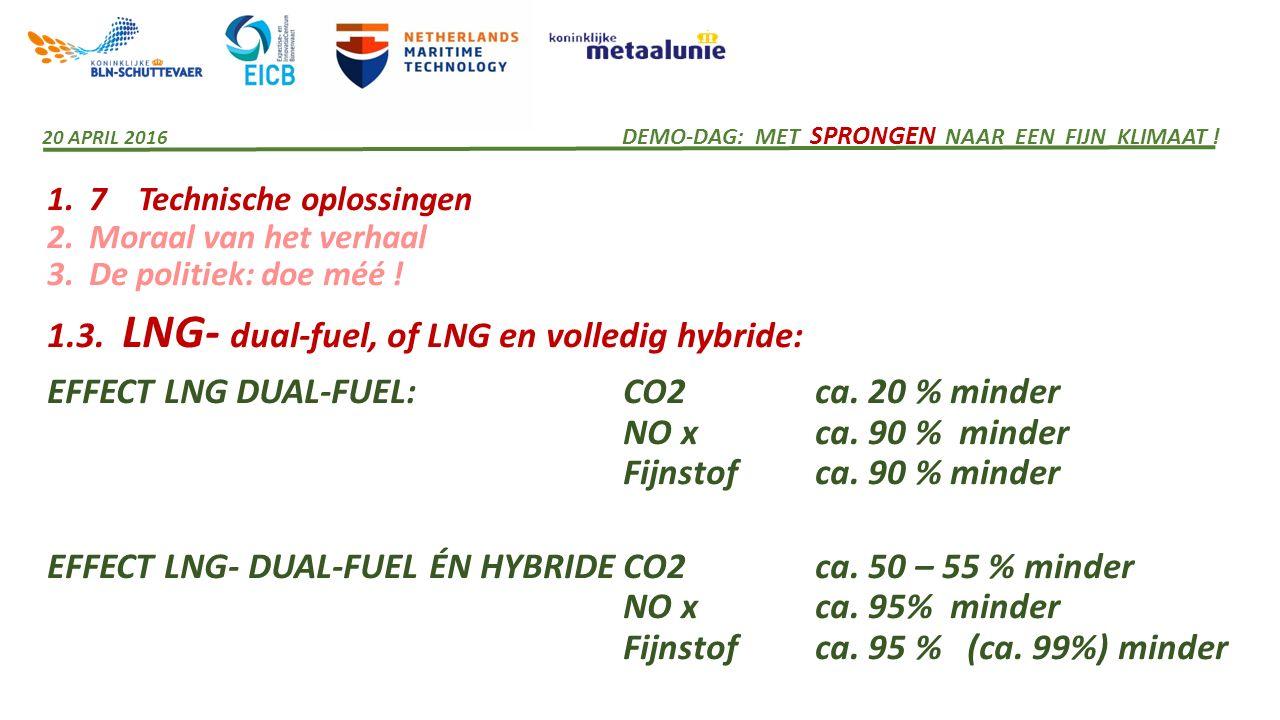 1. 7 Technische oplossingen 2. Moraal van het verhaal 3. De politiek: doe méé ! 1.3. LNG- dual-fuel, of LNG en volledig hybride: EFFECT LNG DUAL-FUEL: