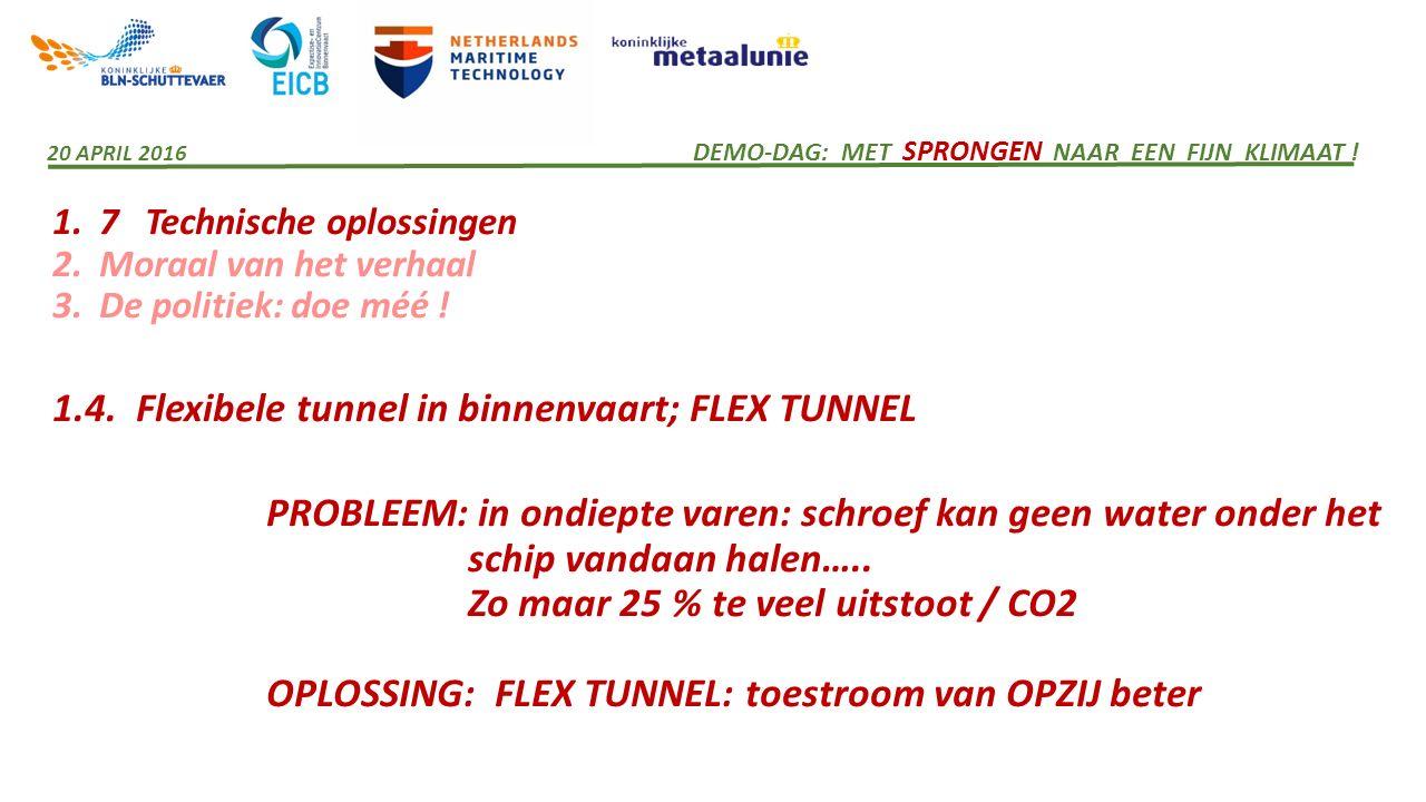 1. 7 Technische oplossingen 2. Moraal van het verhaal 3. De politiek: doe méé ! 1.4. Flexibele tunnel in binnenvaart; FLEX TUNNEL PROBLEEM: in ondiept