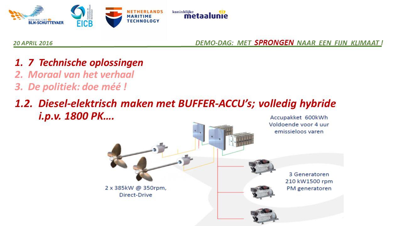 1. 7 Technische oplossingen 2. Moraal van het verhaal 3. De politiek: doe méé ! 1.2. Diesel-elektrisch maken met BUFFER-ACCU's; volledig hybride i.p.v