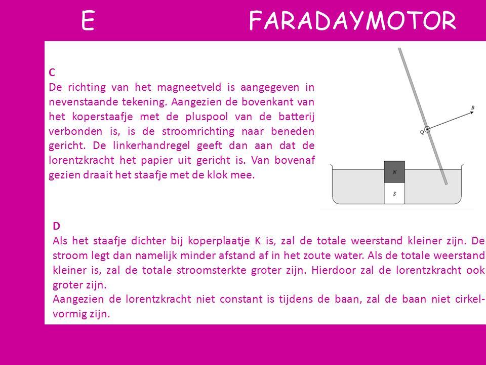 E FARADAYMOTOR C De richting van het magneetveld is aangegeven in nevenstaande tekening. Aangezien de bovenkant van het koperstaafje met de pluspool v