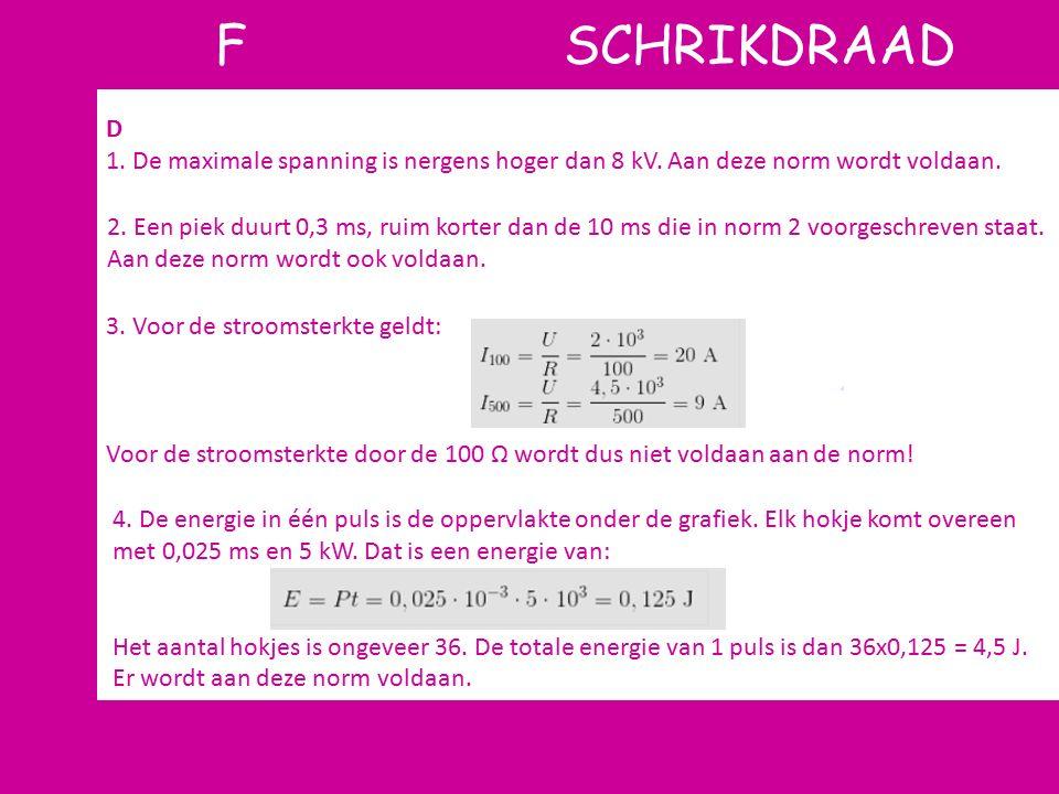 F SCHRIKDRAAD 2. Een piek duurt 0,3 ms, ruim korter dan de 10 ms die in norm 2 voorgeschreven staat. Aan deze norm wordt ook voldaan. D 1. De maximale