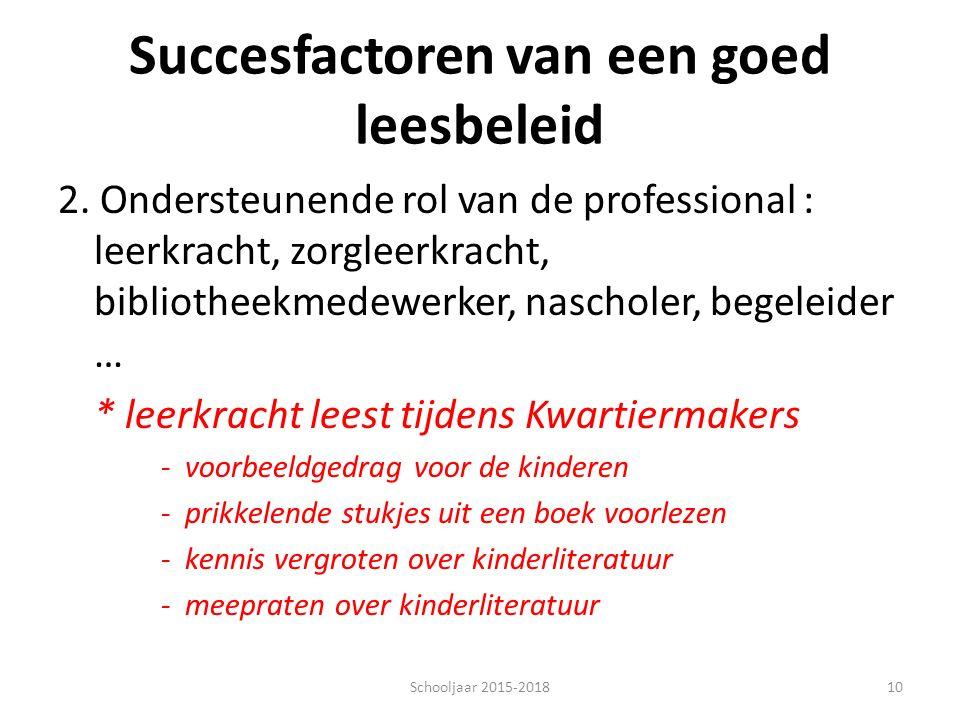 Succesfactoren van een goed leesbeleid 2. Ondersteunende rol van de professional : leerkracht, zorgleerkracht, bibliotheekmedewerker, nascholer, begel