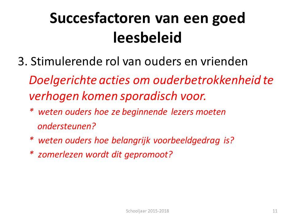 Succesfactoren van een goed leesbeleid 3.
