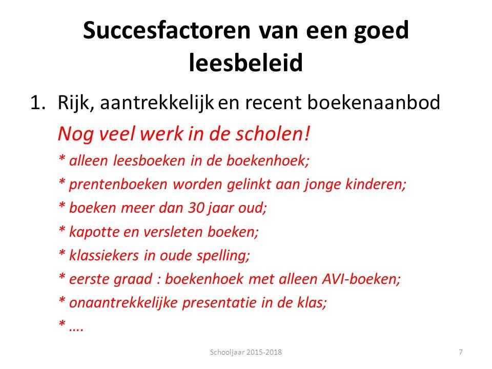 Succesfactoren van een goed leesbeleid 1.Rijk, aantrekkelijk en recent boekenaanbod Nog veel werk in de scholen.