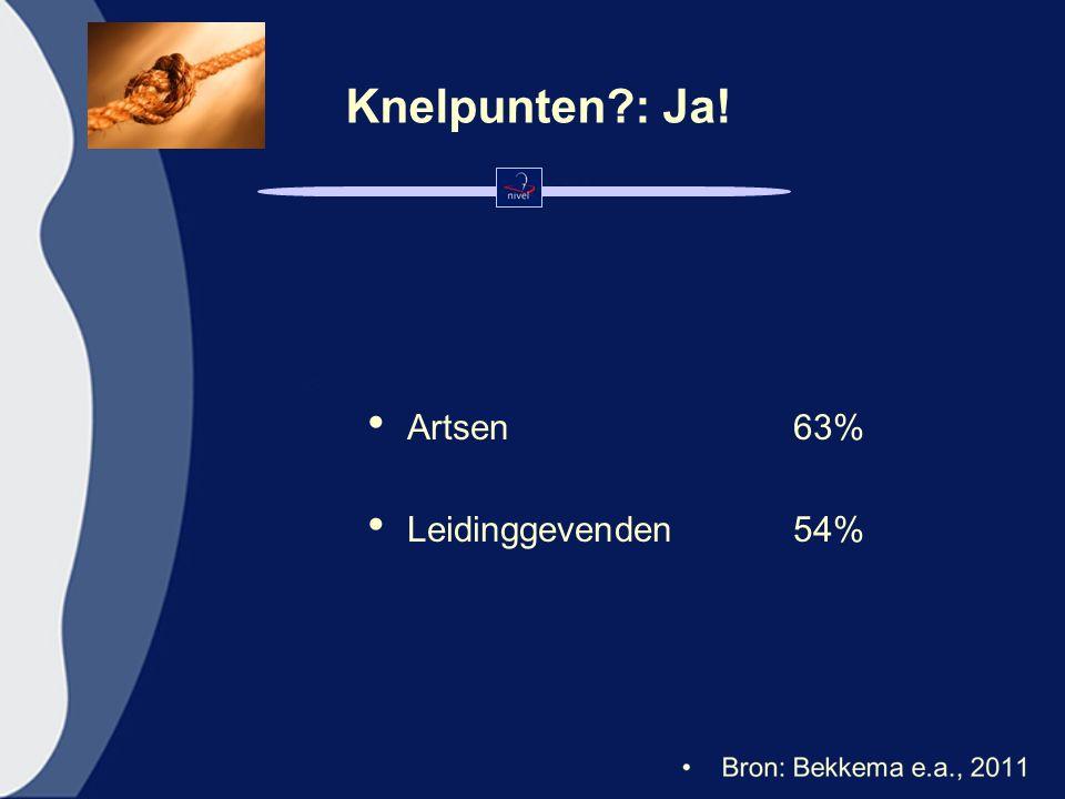 Knelpunten : Ja! Artsen 63% Leidinggevenden 54%