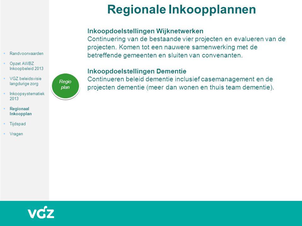 Regionale Inkoopplannen Regio plan Inkoopdoelstellingen Wijknetwerken Continuering van de bestaande vier projecten en evalueren van de projecten.