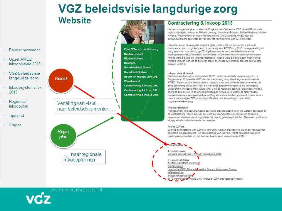 Visie Beleid www.uvitzorgkantoren.nl/ Regio plan Vertaling van visie ….