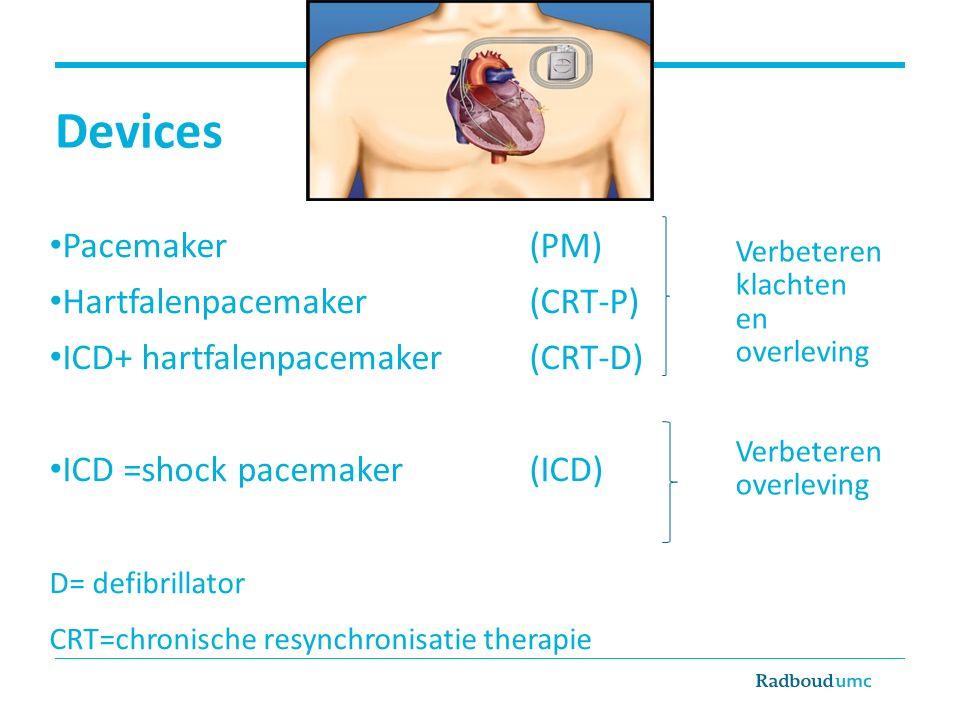 Devices Pacemaker (PM) Hartfalenpacemaker(CRT-P) ICD+ hartfalenpacemaker(CRT-D) ICD =shock pacemaker(ICD) D= defibrillator CRT=chronische resynchronisatie therapie Verbeteren klachten en overleving Verbeteren overleving