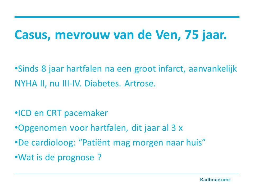 Casus, mevrouw van de Ven, 75 jaar. Sinds 8 jaar hartfalen na een groot infarct, aanvankelijk NYHA II, nu III-IV. Diabetes. Artrose. ICD en CRT pacema