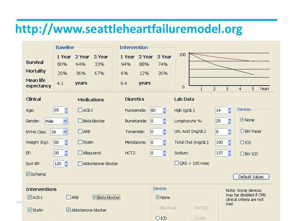 http://www.seattleheartfailuremodel.org