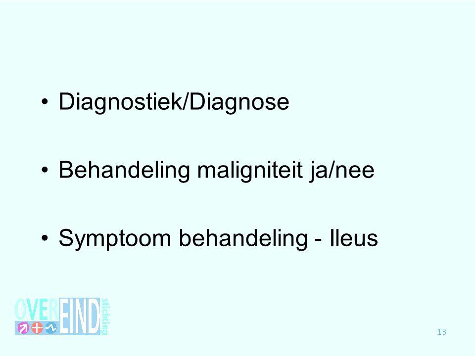 Diagnostiek/Diagnose Behandeling maligniteit ja/nee Symptoom behandeling - Ileus 13