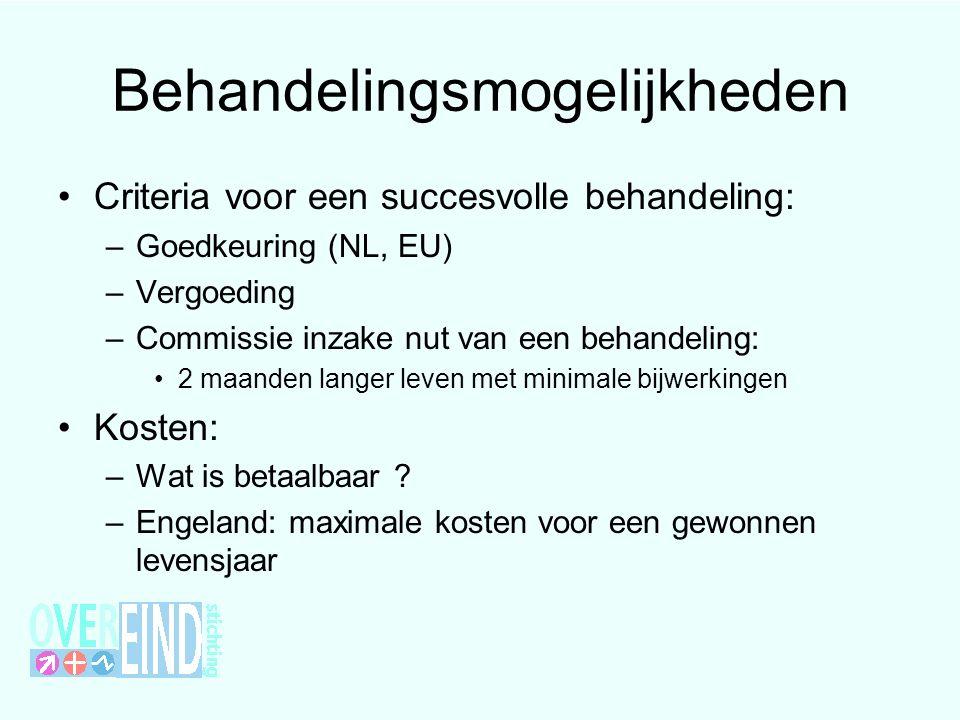 Behandelingsmogelijkheden Criteria voor een succesvolle behandeling: –Goedkeuring (NL, EU) –Vergoeding –Commissie inzake nut van een behandeling: 2 ma