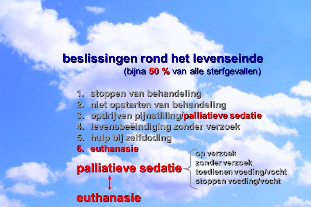 beslissingen rond het levenseinde (bijna 50 % van alle sterfgevallen) (bijna 50 % van alle sterfgevallen) 1.stoppen van behandeling 2.niet opstarten van behandeling 3.opdrijven pijnstilling/palliatieve sedatie 4.levensbeëindiging zonder verzoek 5.hulp bij zelfdoding 6.euthanasie palliatieve sedatie euthanasie op verzoek zonder verzoek toedienen voeding/vocht stoppen voeding/vocht