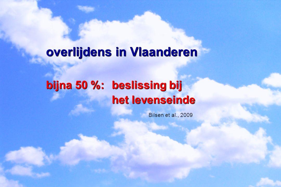 overlijdens in Vlaanderen bijna 50 %:beslissing bij bijna 50 %:beslissing bij het levenseinde het levenseinde Bilsen et al., 2009