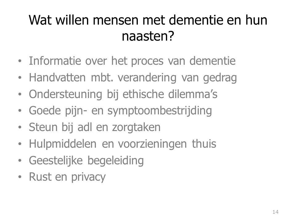 Wat willen mensen met dementie en hun naasten? Informatie over het proces van dementie Handvatten mbt. verandering van gedrag Ondersteuning bij ethisc