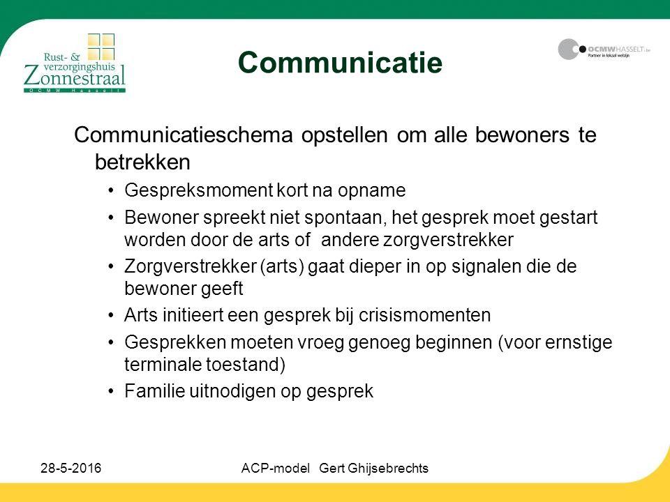 28-5-2016ACP-model Gert Ghijsebrechts Communicatie Communicatieschema opstellen om alle bewoners te betrekken Gespreksmoment kort na opname Bewoner sp