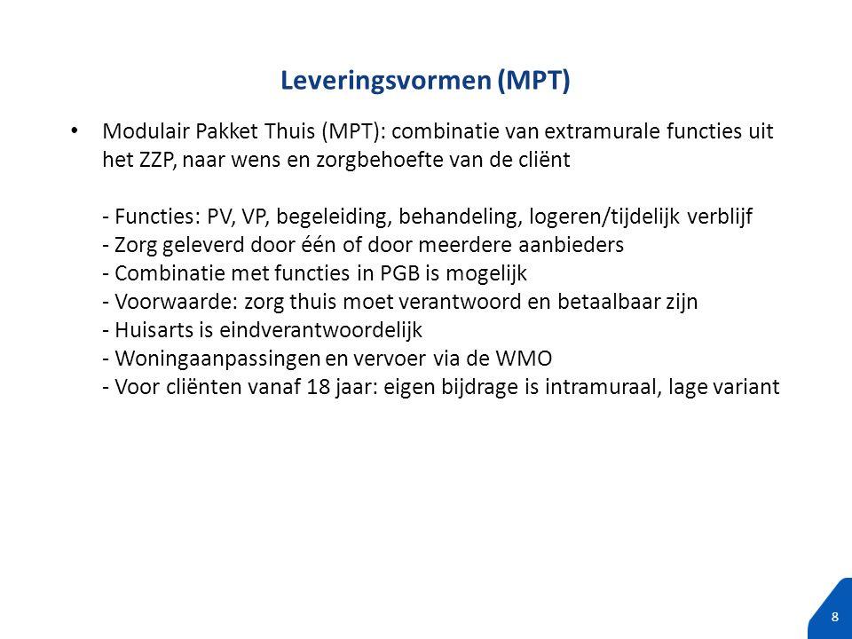 100% tekst zonder subtitels 8 Modulair Pakket Thuis (MPT): combinatie van extramurale functies uit het ZZP, naar wens en zorgbehoefte van de cliënt -