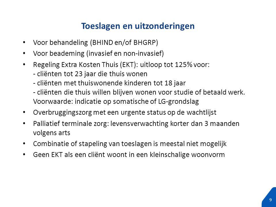 100% tekst zonder subtitels 9 Voor behandeling (BHIND en/of BHGRP) Voor beademing (invasief en non-invasief) Regeling Extra Kosten Thuis (EKT): uitloo