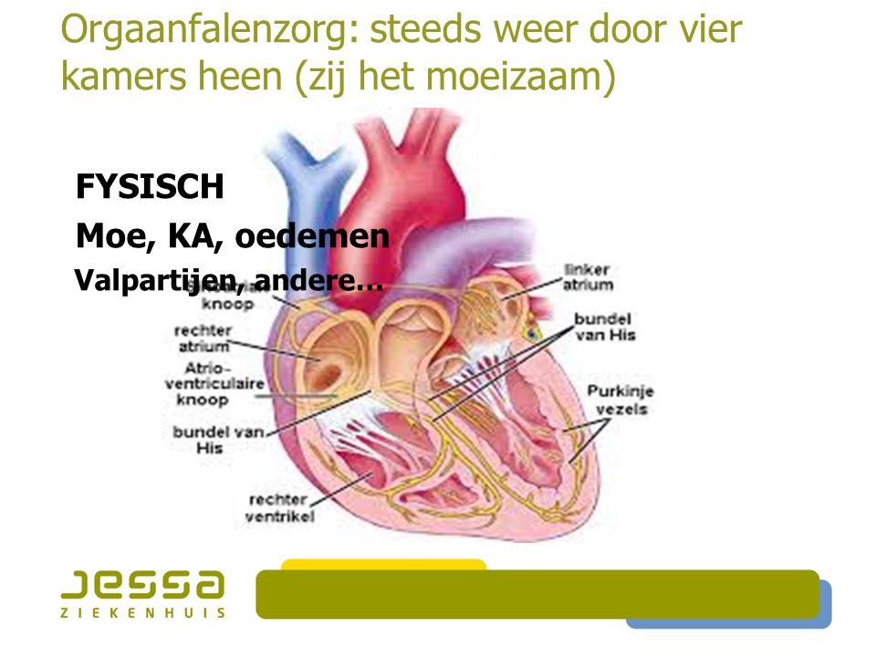 Orgaanfalenzorg: steeds weer door vier kamers heen (zij het moeizaam) FYSISCH Moe, KA, oedemen Valpartijen, andere…