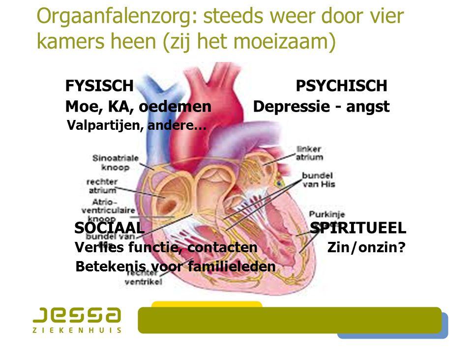 Orgaanfalenzorg: steeds weer door vier kamers heen (zij het moeizaam) FYSISCH PSYCHISCH Moe, KA, oedemen Depressie - angst Valpartijen, andere… SOCIAA