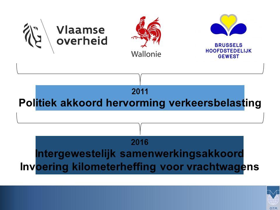 2011 Politiek akkoord hervorming verkeersbelasting 2016 Intergewestelijk samenwerkingsakkoord Invoering kilometerheffing voor vrachtwagens