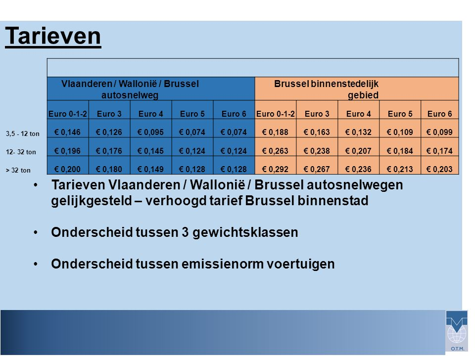Tarieven Vlaanderen / Wallonië / Brussel autosnelweg Brussel binnenstedelijk gebied Euro 0-1-2Euro 3Euro 4Euro 5Euro 6Euro 0-1-2Euro 3Euro 4Euro 5Euro 6 3,5 - 12 ton € 0,146€ 0,126€ 0,095€ 0,074 € 0,188€ 0,163€ 0,132€ 0,109€ 0,099 12- 32 ton € 0,196€ 0,176€ 0,145€ 0,124 € 0,263€ 0,238€ 0,207€ 0,184€ 0,174 > 32 ton € 0,200€ 0,180€ 0,149€ 0,128 € 0,292€ 0,267€ 0,236€ 0,213€ 0,203 Tarieven Vlaanderen / Wallonië / Brussel autosnelwegen gelijkgesteld – verhoogd tarief Brussel binnenstad Onderscheid tussen 3 gewichtsklassen Onderscheid tussen emissienorm voertuigen