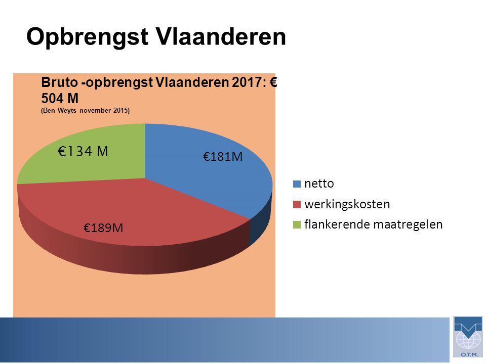 Opbrengst Vlaanderen Bruto -opbrengst Vlaanderen 2017: € 504 M (Ben Weyts november 2015)